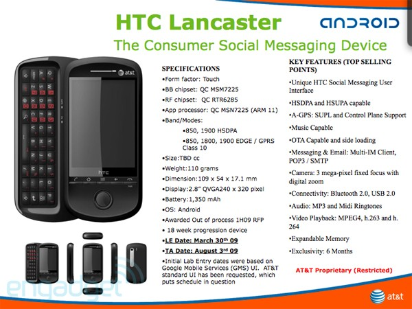 htc lancaster 0