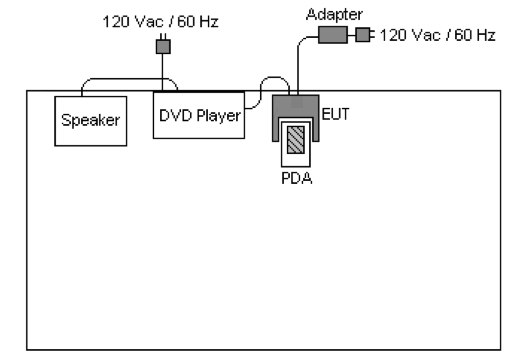 nexus-one-attached-to-dvd-player