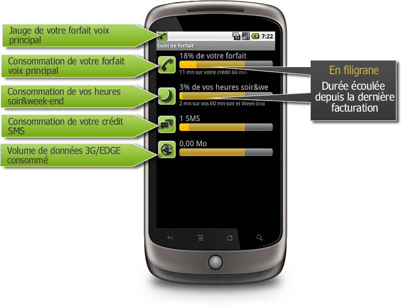 suivi-conso-android